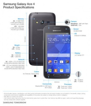 samsung-galaxy-ace-4-product-specifications-415x480