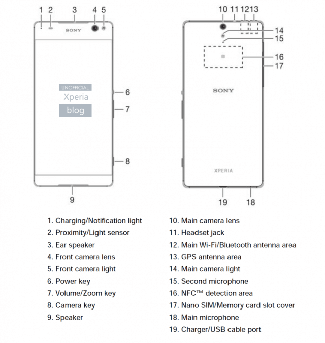 Xperia-C5-Ultra-User-Guide-5-640x676