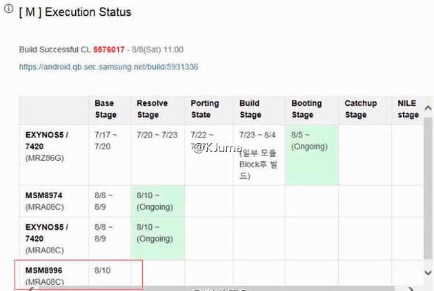 2015-08-11-11-28-11-Leaked-Samsung-docs-show-Galaxy-S7-testing-with-Snapdragon-820-and-Android-M---Google-Chrome