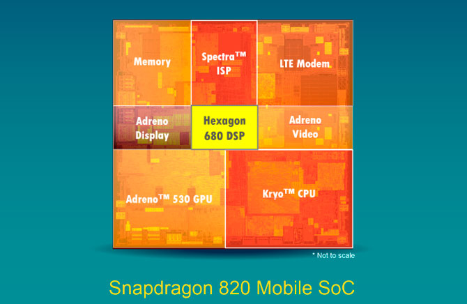Snapdragon_820_Diagram2_678x452