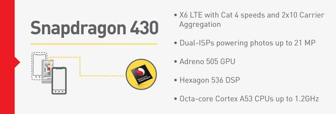 Snapdragon-617-and-Snapdragon-430-features (1) (androidp1.ru)
