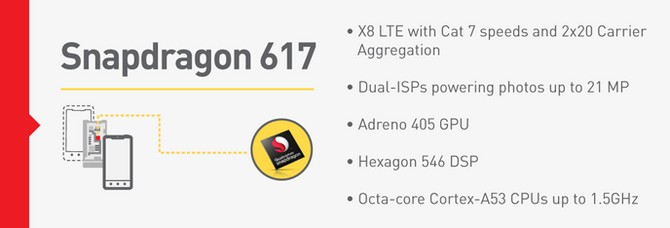 Snapdragon-617-and-Snapdragon-430-features (androidp1.ru)