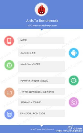 Revised-HTC-One-M9-Supreme-Camera-Edition-scores-high-on-AnTuTu