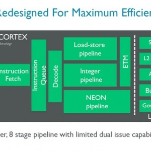 ARM-introduces-Cortex-A35-core (3) (androidp1.ru)