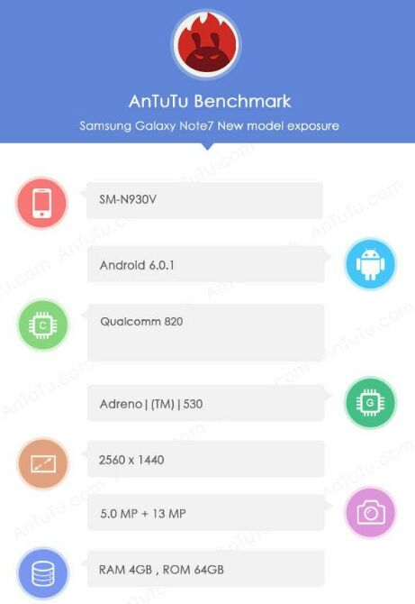 Samsung Galaxy Note 7 протестирован в AnTuTu